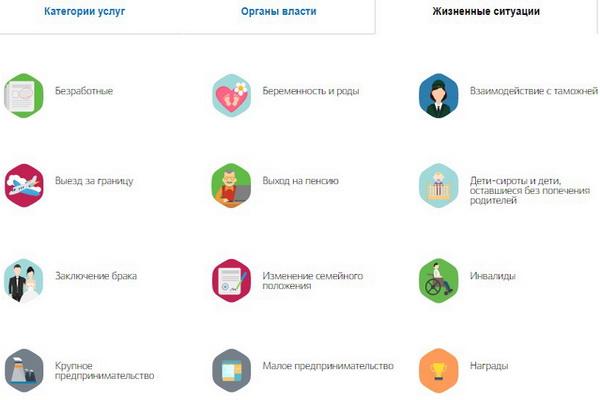 Портал госуслуг в Костроме – электронное правительство в массы!