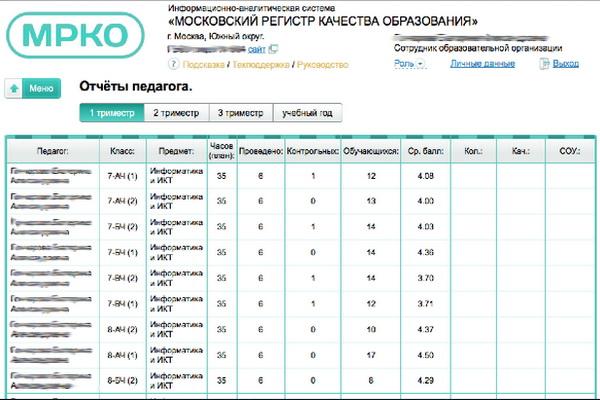 мос дневник школьника